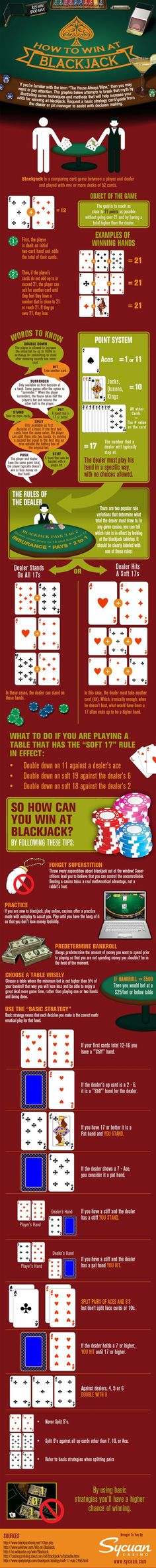 Poker playing card games Playing card games, Poker and Playing cards - sample holdem odds chart template