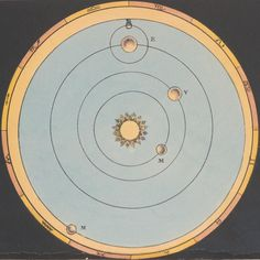 All sizes   The Planetary System: Mercury, Venus, the Earth and Mars   Flickr - Photo Sharing!