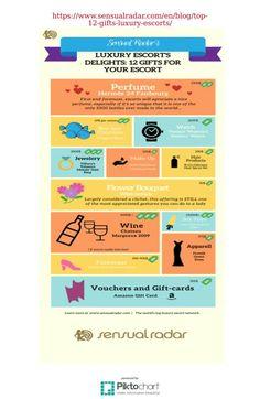 top-12-gifts-luxury-escorts   @Piktochart Infographic