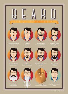 Beard Frustration / Guerra de Ilustrações XLI on Behance