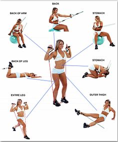 Resistance Band Work outs