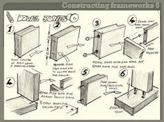 Making a dowel joint 2 by moonshot69