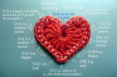 Crochet Heart Pattern love hearts crochet pattern by planetjune ymicmjl Crochet Simple, Crochet Diy, Crochet Chart, Love Crochet, Crochet Motif, Crochet For Kids, Crochet Stitches, Crochet Ideas, Crochet Flower Patterns