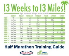 Half marathon training plan for OUC -- Becky Addison - Half marathon training p. - Half marathon training plan for OUC — Becky Addison – Half marathon training plan for OUC — - Marathon Training Plan Beginner, Marathon Running, 15k Training, Running Training, Running Diet, Start Running, Running Humor, Training Equipment, Strength Training For Runners
