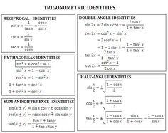 Math Rescue: Trigonometry: Proving Trigonometric Identities