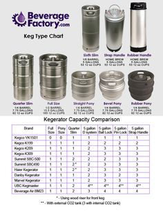 list of pj electrical diagrams home brew forums projects to keg capacity chart
