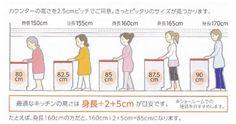 あなたのキッチンは身体に負担をかけている?適正の高さの計算方法
