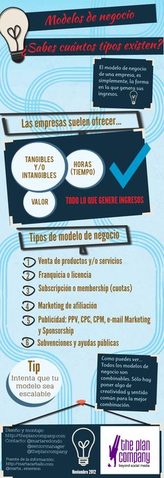 Tipos de modelos de negocio #infografia