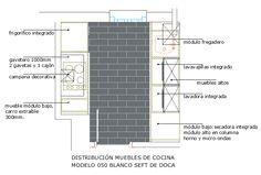 Detalle cocina, distribución de mobiliario y electrodomésticos.