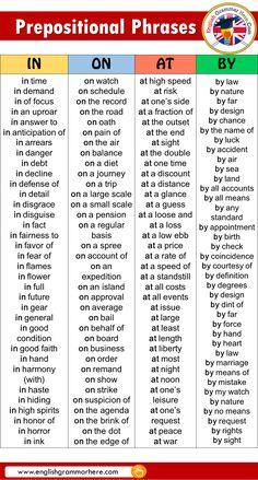 Prepositional Phrases List in English - English Grammar Here English Grammar Rules, Teaching English Grammar, English Vocabulary Words, Learn English Words, English Language Learning, Grammar Lessons, Teaching Spanish, French Language, Sms Language
