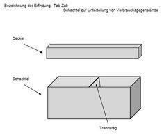 """""""TabZab"""" stellt eine nützliche Innovation für die Küche dar, es ist eine kleine Plastik-Box, mit deren Hilfe sich auf einfachste Weise einhändig z.B. ein Spülmaschinen-Tab zerteilen lässt. Da der Tab dabei in seiner Verpackung gelassen werden kann, ist der Vorgang des Zerteilens der Tablette sehr hygienisch.""""  Kein gefährliches Hantieren mit einem Messer oder einer Schere, um den Tab zu zerteilen.  https://www.youtube.com/watch?v=Hol-zYejZUw"""