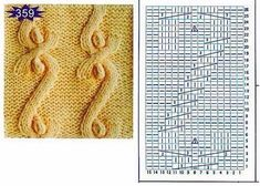 Несколько узоров для вязания спицами Knitting Machine Patterns, Knitting Charts, Lace Knitting, Knitting Stitches, Knit Patterns, Stitch Patterns, Viking Knit, Yarn Inspiration, Crochet Motif