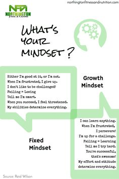 What's your mindset? Growth Mindset versus Fixed Mindset