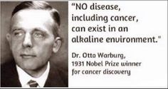 Noble prize Winner Dr. Otto H Warburg, who discovered the real cause of cancer,has found that the root cause of cancer is