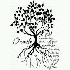 Daily tree