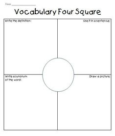 This is a non-example of how to teach vocabulary. This method of teaching vocabulary does not allow students to effectively learn the meaning of words. This teaches students to memorize the words and forget about hem the next day. Vocabulary Strategies, Vocabulary Instruction, Teaching Vocabulary, Teaching Language Arts, Vocabulary Activities, Teaching Reading, Teaching English, Speech And Language, Spelling Activities