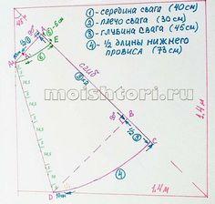 Построение выкройки равностороннего перекида