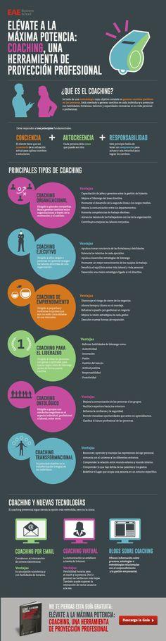 Coaching: una herramienta de proyección profesional #infografia #infographic