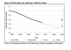 Despite What You've Heard, The World Is Getting Better (But Don't Get Too Complacent)