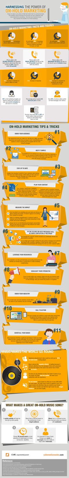 Harnessing the Power of On-hold Marketing #infographic #Business #CustomerService #Marketing