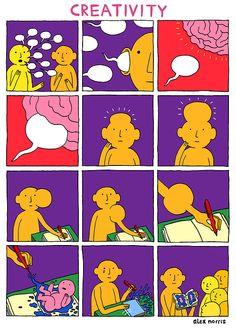 Explicación preciosa de lo que es la creatividad