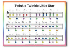 Rainbow Music - Beginner Piano for Kids - Song - Twinkle Twinkle