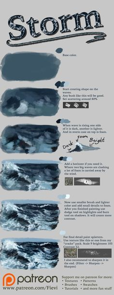 This is for photoshop but the way to build the waves works for painting, too Digital Art Tutorial, Digital Painting Tutorials, Art Tutorials, Makeup Tutorials, Digital Paintings, Drawing Tutorials, Sea Paintings, Acrilic Paintings, Amazing Paintings