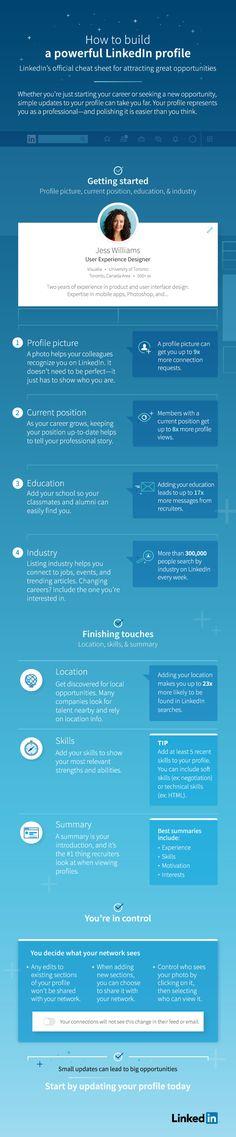 10 conseils de LinkedIn pour créer le profil idéal.