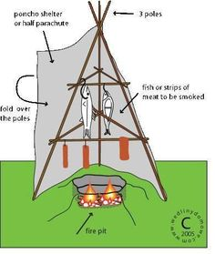 Survival Smoke Hut