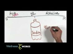 How diet soda causes weight gain