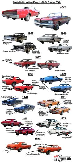 """The Pontiac GTO is arguably the car that started the American muscle car movement. The legendary """"Goat"""" started as an option for the Pontiac Tempest in became a standalone model … Vw T1 Camper, Chevy, Chevrolet, Automobile, Pontiac Tempest, Pontiac Cars, Pontiac 2017, Pontiac Lemans, Gm Car"""