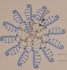 daisy-crochet-flwoer-pattern. ﻬஐCQஐﻬ crochet spring crochetflowers flowers