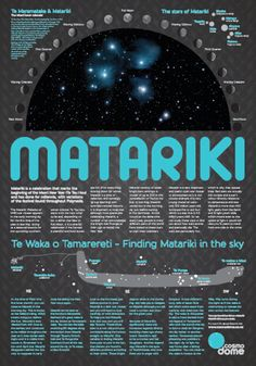 Matariki Poster (Matariki is known in English as the Plaeides & the arrival of Matariki signals the time to plant your vegetable garden in NZ) Home Learning, Preschool Activities, Waitangi Day, Teaching Philosophy, Maori Designs, Outside Activities, Maori Art, Play Centre, Library Programs