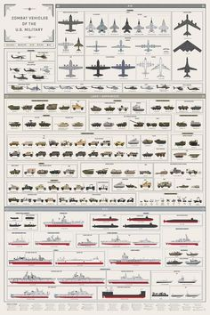 A full 180 vehicles sorted by class, sub-class, and military branch.