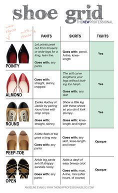 Here's a quick grid of how to wear certain types of shoes!
