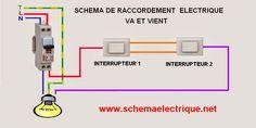 -  schéma va et vient electrique      -  branchement et montage interrupteur va et vient          - câblage et raccordement  interrupteur va et vient