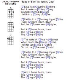 Guitar chords ring of fire