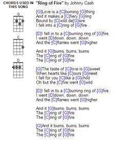 Ring of Fire - ukulele chords