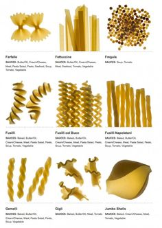 pasta - kinds of pasta