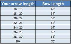 best recurve bow length Get Recurve Bows at https://www.etsy.com/shop/ArcherySky