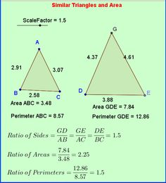 Geometry on Pinterest | Triangles, 7th Grade Math and Power Points