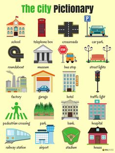 English Vocabulary: Places in the City – ESLBuzz Learning English Places and shops around Town or City vocabulary in English… English Verbs, English Vocabulary Words, Learn English Words, English Phrases, English Writing, English Study, English Grammar, English Posters, Learning English For Kids