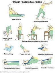 Physical Therapy Exercises In Pictures | Physical Therapy