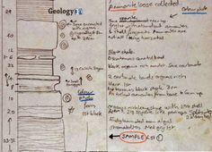 Geology IN: The field notebook