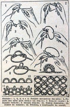 E-Mail - Maria Karypidou - Outlook Thread Crochet, Lace Knitting, Knit Crochet, Lace Embroidery, Embroidery Stitches, Needle Tatting Tutorial, Tatting Lace, Tatting Patterns, Lace Making