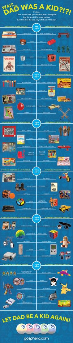 Let Dad Be A Kid Again! #infographic #infografía