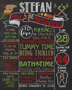 Lumberjack First Birthday Chalkboard Poster | Boy 1st Birthday Chalk Board | Hunt Wood Forest Tree Wild Camp | DIGITAL FILE - PRINTABLE
