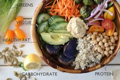 Nourish Bowl by nutritionstripped: The root of the Nourish Bowl is choosing nutrient dense veggies, fruits/carbohydrates, healthy fats, and quality proteins to make a filling meal in a bowl. #Salad #Healthy