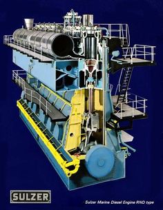 Boat Engine, Steam Engine, Marine Diesel Engine, Marine Engineering, Merchant Marine, Aircraft Engine, Sea And Ocean, Remo, Projects