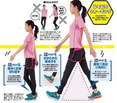1日1000歩だけで筋トレ効果も 疲れない歩き方
